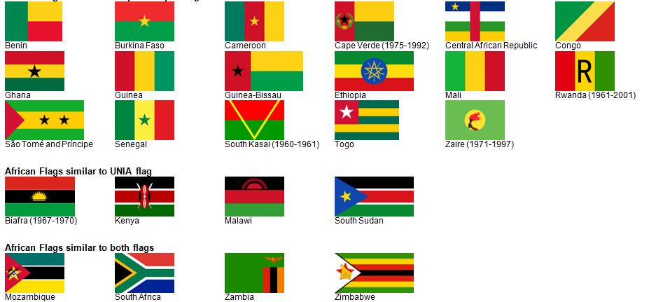 pourquoi les drapeaux de tant de nations noires ont ils les m mes couleurs. Black Bedroom Furniture Sets. Home Design Ideas