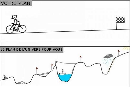 your-plan-vs-the-universe-plan