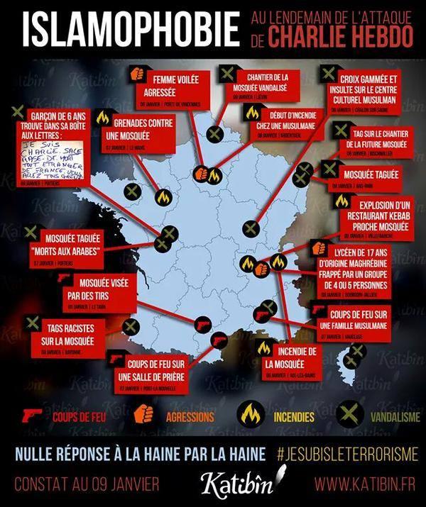 Actes islamophobes en France au lendemain des attentats de Charlie Hebdo : les médias n'ont commencé à s' intéresser que très récemment.