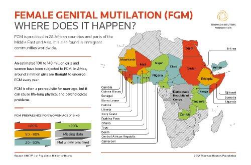 Le Nigéria interdit officiellement l'excision