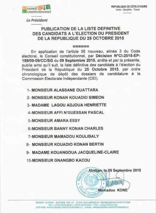 Liste-candidats-CI