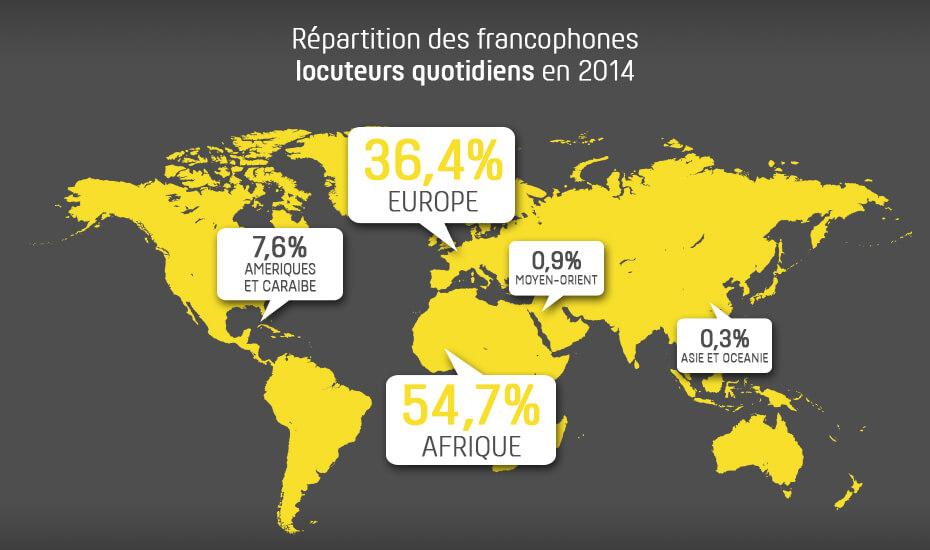 L'omnipotence française par la culture, la coopération et l'humanitaire